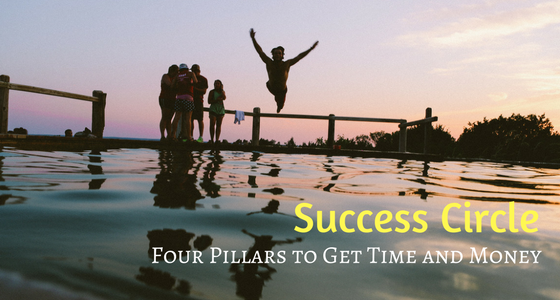 Success Circle – Four Pillars to Get Time and Money